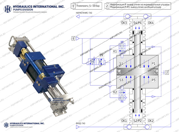 Gas booster 3G-TS-9/29
