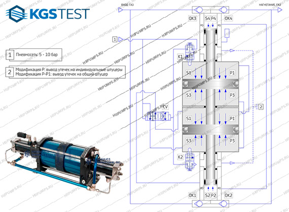 High pressure HII boosters 5G series